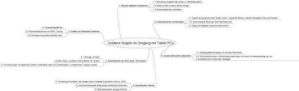 Goldene_Regeln_im_Umgang_mit_Tablet_PCs