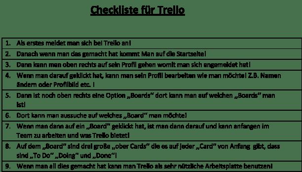 Checkliste für Trello